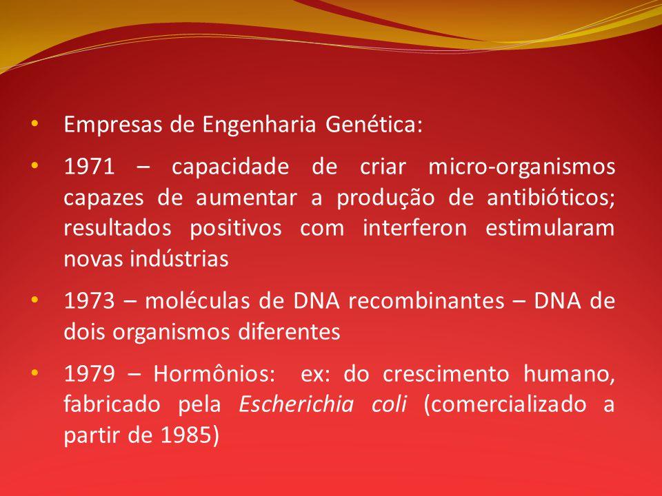 Empresas de Engenharia Genética: 1971 – capacidade de criar micro-organismos capazes de aumentar a produção de antibióticos; resultados positivos com