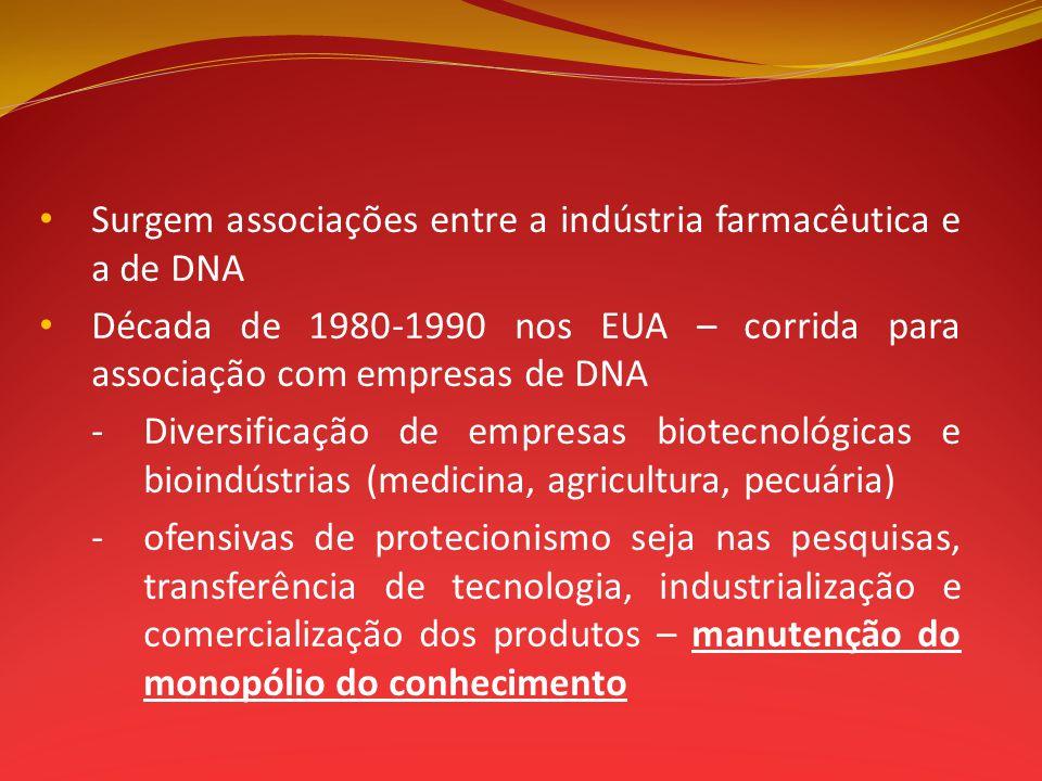 Surgem associações entre a indústria farmacêutica e a de DNA Década de 1980-1990 nos EUA – corrida para associação com empresas de DNA -Diversificação