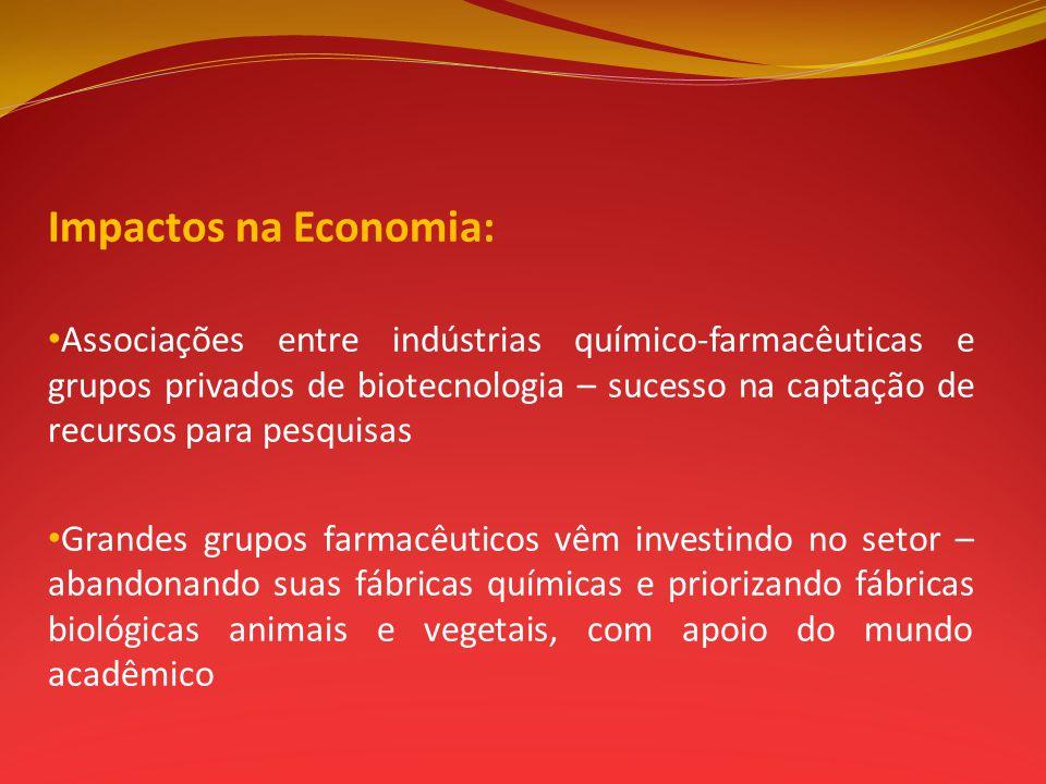 Impactos na Economia: Associações entre indústrias químico-farmacêuticas e grupos privados de biotecnologia – sucesso na captação de recursos para pes