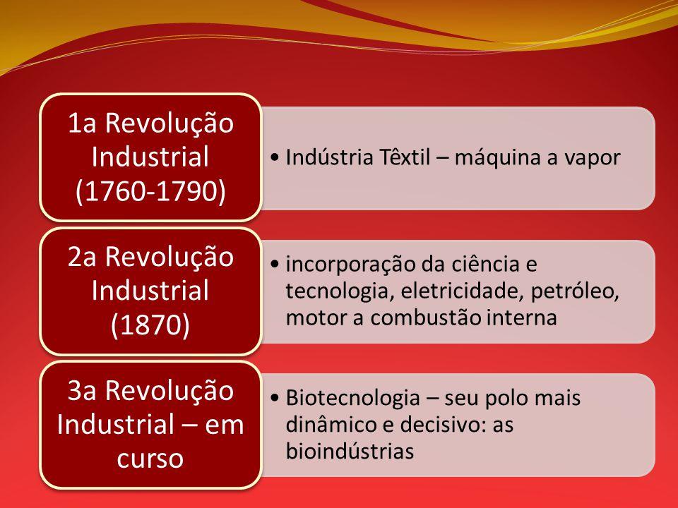 Indústria Têxtil – máquina a vapor 1a Revolução Industrial (1760-1790) incorporação da ciência e tecnologia, eletricidade, petróleo, motor a combustão