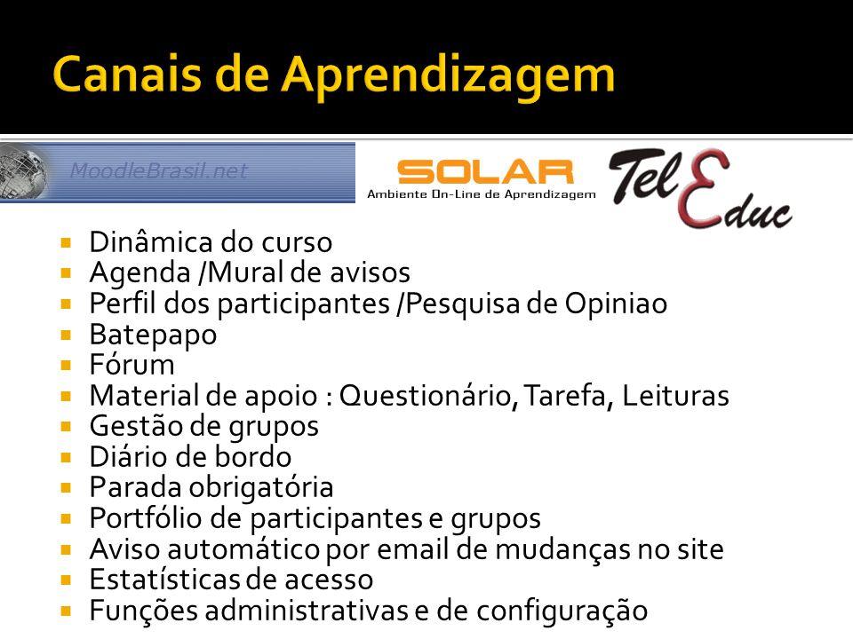 Dinâmica do curso Agenda /Mural de avisos Perfil dos participantes /Pesquisa de Opiniao Batepapo Fórum Material de apoio : Questionário, Tarefa, Leitu
