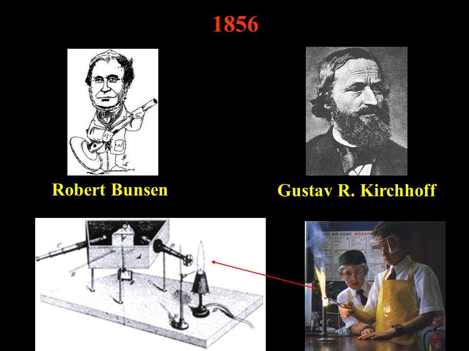 1856 Robert Bunsen Gustav R. Kirchhoff