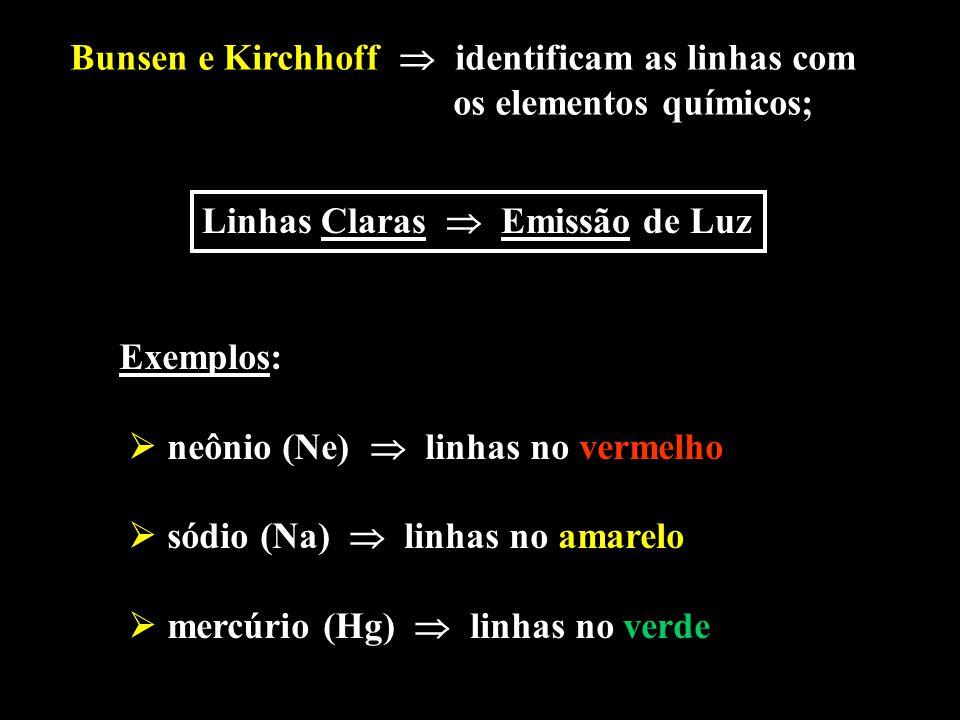 Bunsen e Kirchhoff identificam as linhas com os elementos químicos; Exemplos: neônio (Ne) linhas no vermelho sódio (Na) linhas no amarelo mercúrio (Hg