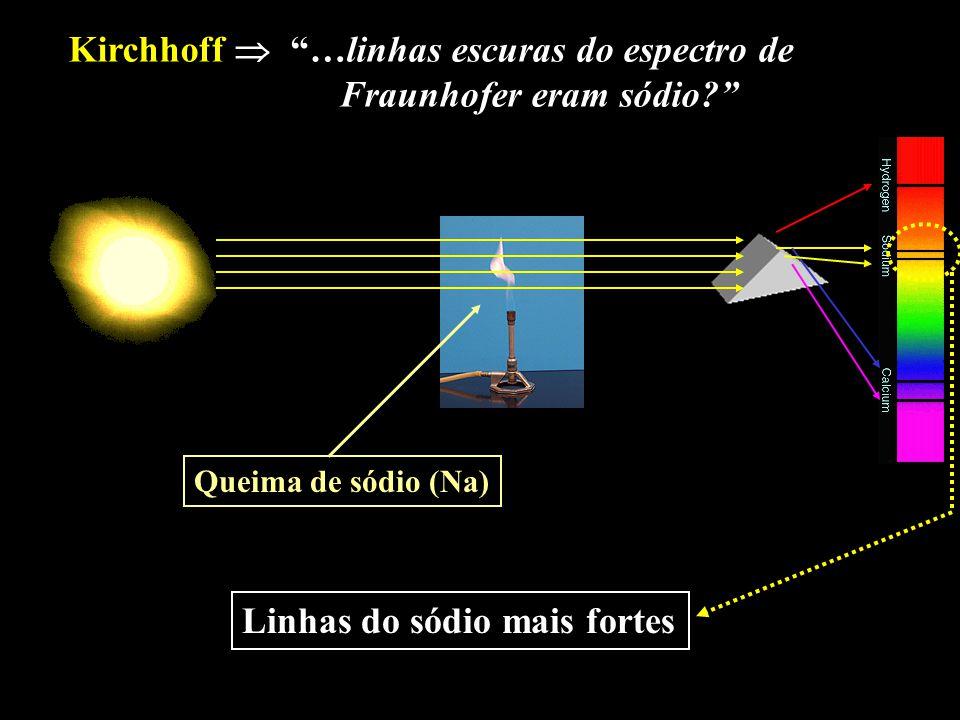 Kirchhoff …linhas escuras do espectro de Fraunhofer eram sódio? Linhas do sódio mais fortes Queima de sódio (Na)