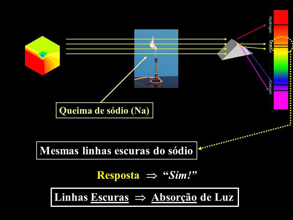 Resposta Sim! Mesmas linhas escuras do sódio Queima de sódio (Na) Linhas Escuras Absorção de Luz