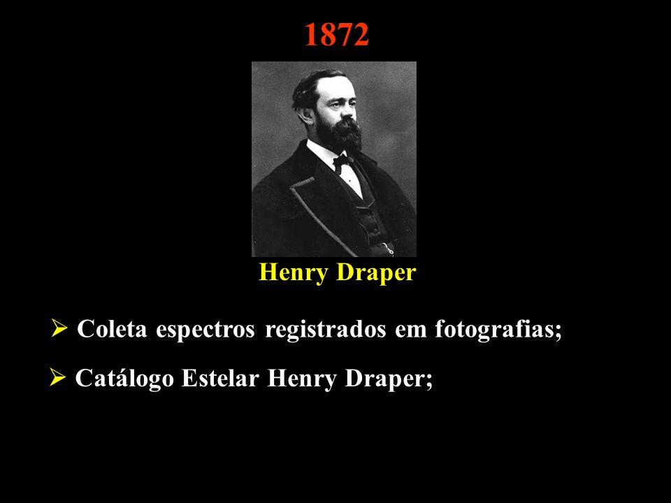 1872 Henry Draper Coleta espectros registrados em fotografias; Catálogo Estelar Henry Draper;