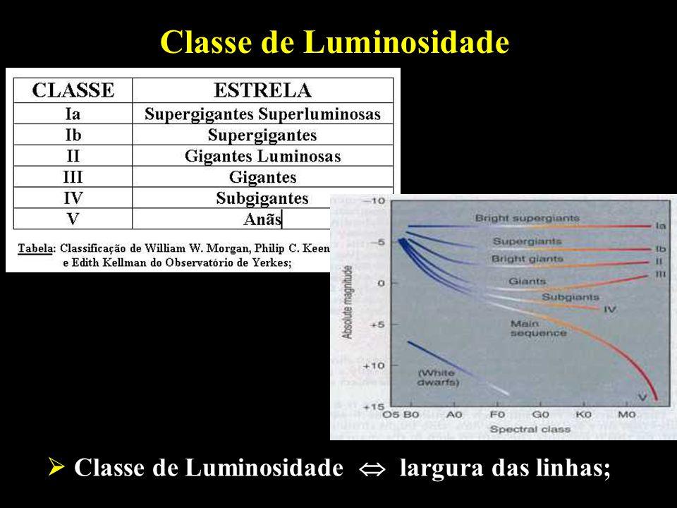 Classe de Luminosidade Classe de Luminosidade largura das linhas;