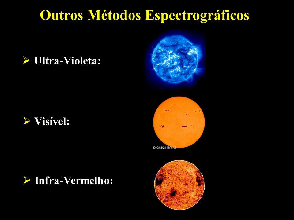 Outros Métodos Espectrográficos Ultra-Violeta: Visível: Infra-Vermelho: