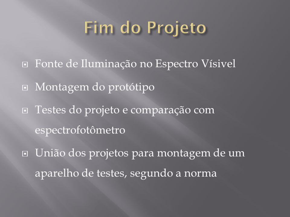 Fonte de Iluminação no Espectro Vísivel Montagem do protótipo Testes do projeto e comparação com espectrofotômetro União dos projetos para montagem de