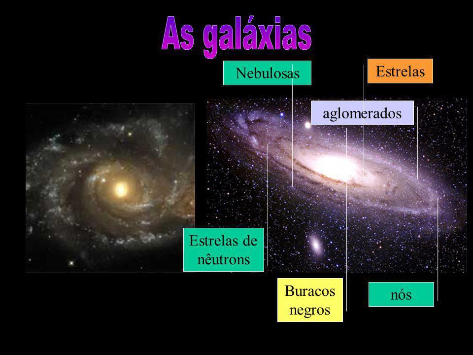 aglomerados Buracos negros nós Estrelas de nêutrons Nebulosas Estrelas