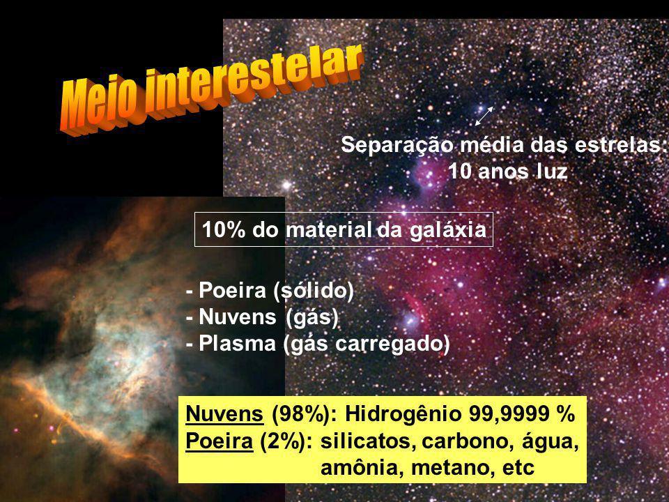 10% do material da galáxia - Poeira (sólido) - Nuvens (gás) - Plasma (gás carregado) Separação média das estrelas: 10 anos luz Nuvens (98%): Hidrogênio 99,9999 % Poeira (2%): silicatos, carbono, água, amônia, metano, etc