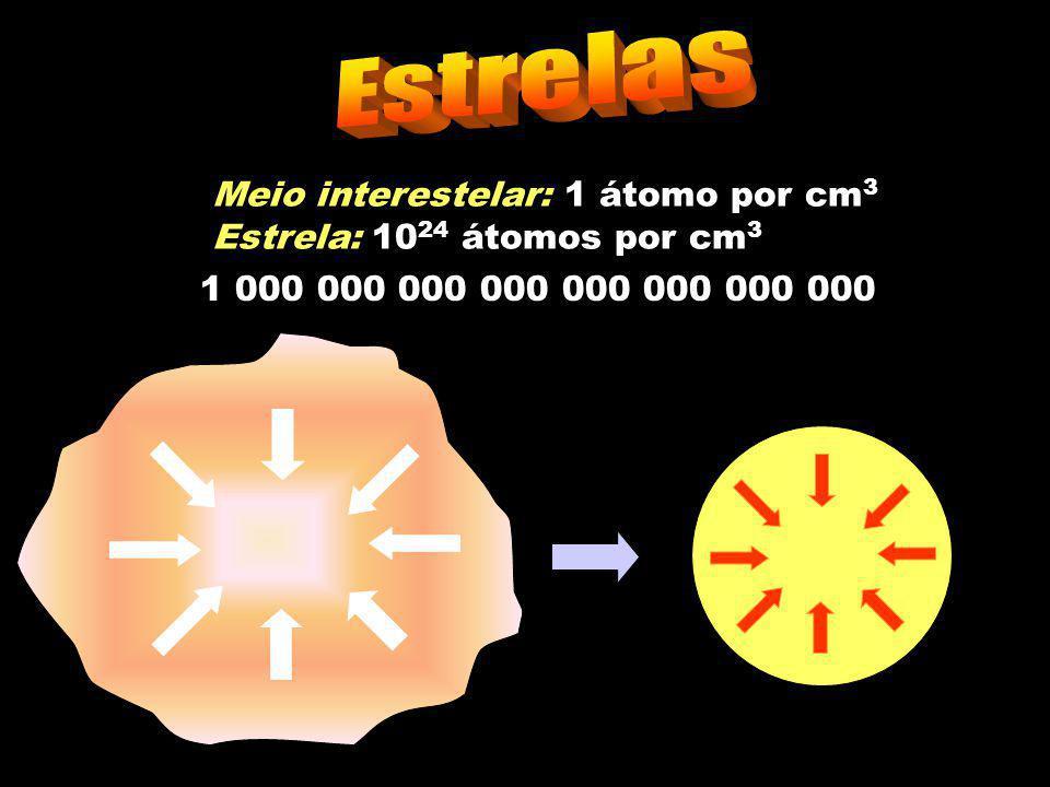 Meio interestelar: 1 átomo por cm 3 Estrela: 10 24 átomos por cm 3 1 000 000 000 000 000 000 000 000