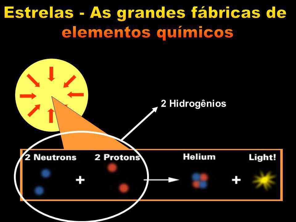 2 Hidrogênios