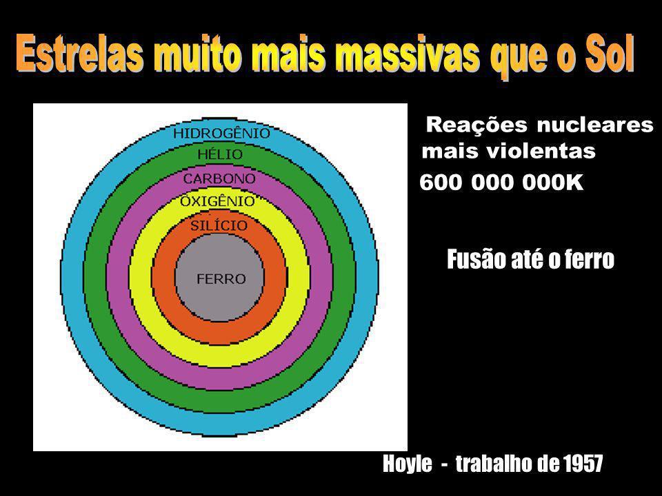 Reações nucleares mais violentas 600 000 000K Fusão até o ferro Hoyle - trabalho de 1957