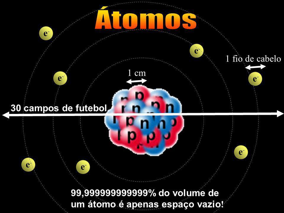 e-e- e-e- e-e- e-e- e-e- e-e- e-e- 99,999999999999% do volume de um átomo é apenas espaço vazio .