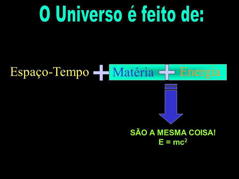 Espaço-Tempo SÃO A MESMA COISA! E = mc 2 Matéria Energia