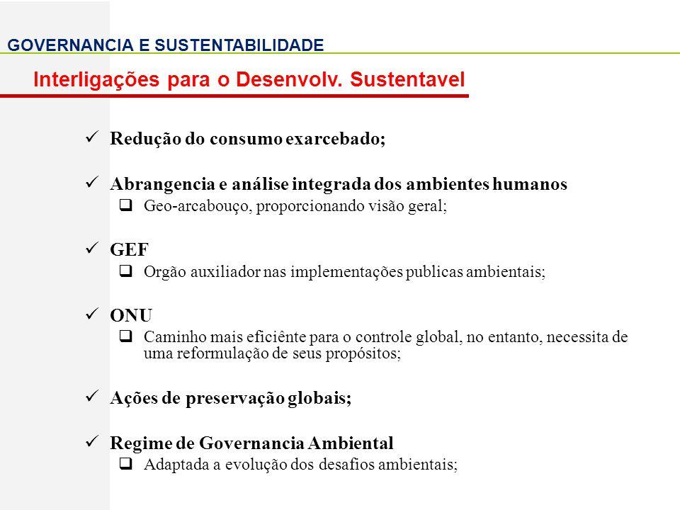 GOVERNANCIA E SUSTENTABILIDADE Preservação da Biodiversidade; Governança Ambiental Funcionamento efetivo dos poderes executivo, legislativo e judiciario; Acordo de Integração Regional Harmonização de normas entre paises e membros; Programas que promovam a cooperação regional; AMA Desenvolvimento dos acordos ambientais multilaterais; Interligações para o Desenvolv.