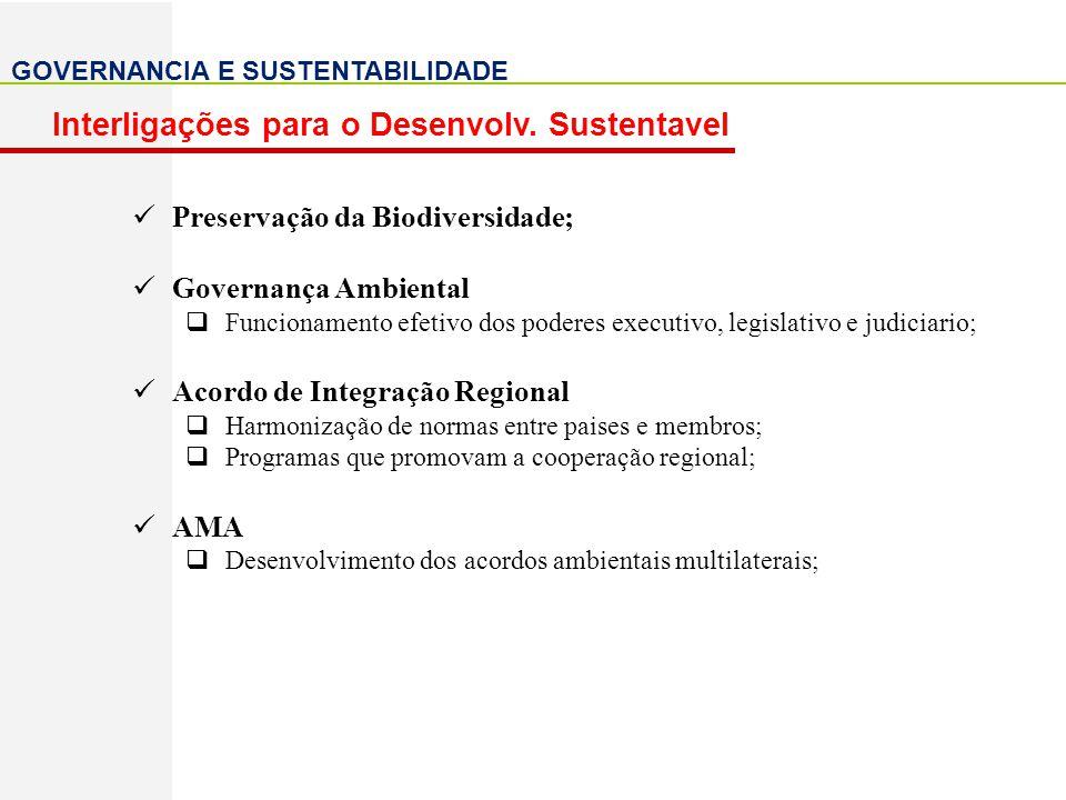 GOVERNANCIA E SUSTENTABILIDADE Preservação da Biodiversidade; Governança Ambiental Funcionamento efetivo dos poderes executivo, legislativo e judiciar