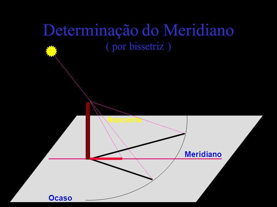 Determinação do meridiano ( Sombra mínima ) Nascente Ocaso Meridiano