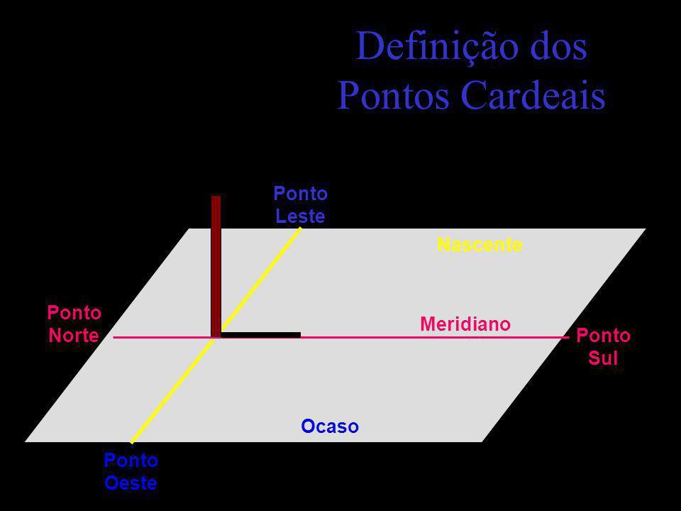 Nascente Determinação do Meridiano ( por bissetriz ) Ocaso Meridiano