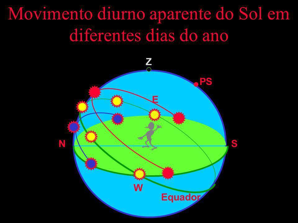 Movimentação aparente do Sol e estações do ano
