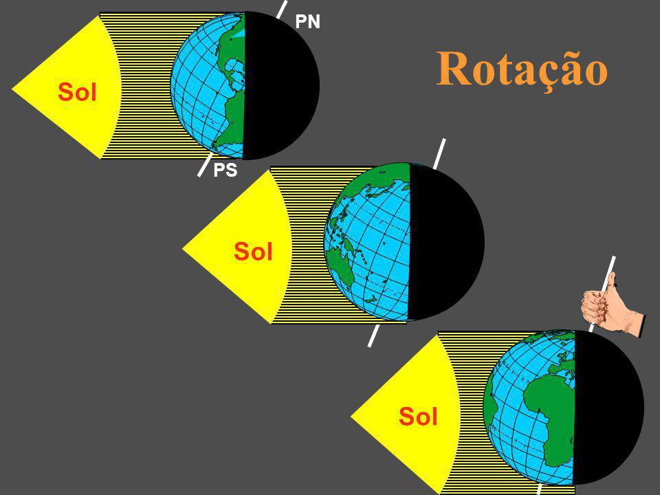 Movimento diurno aparente do Sol em diferentes dias do ano Z PS NS W E Equador