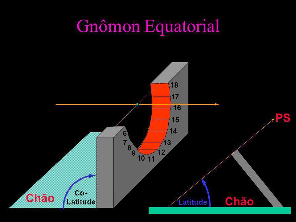 Gnômon de mostrador equatorial Leste Oeste Norte Sul 6 7 9 10 8 11 12 13 14 15 16 17 18 Verão PS