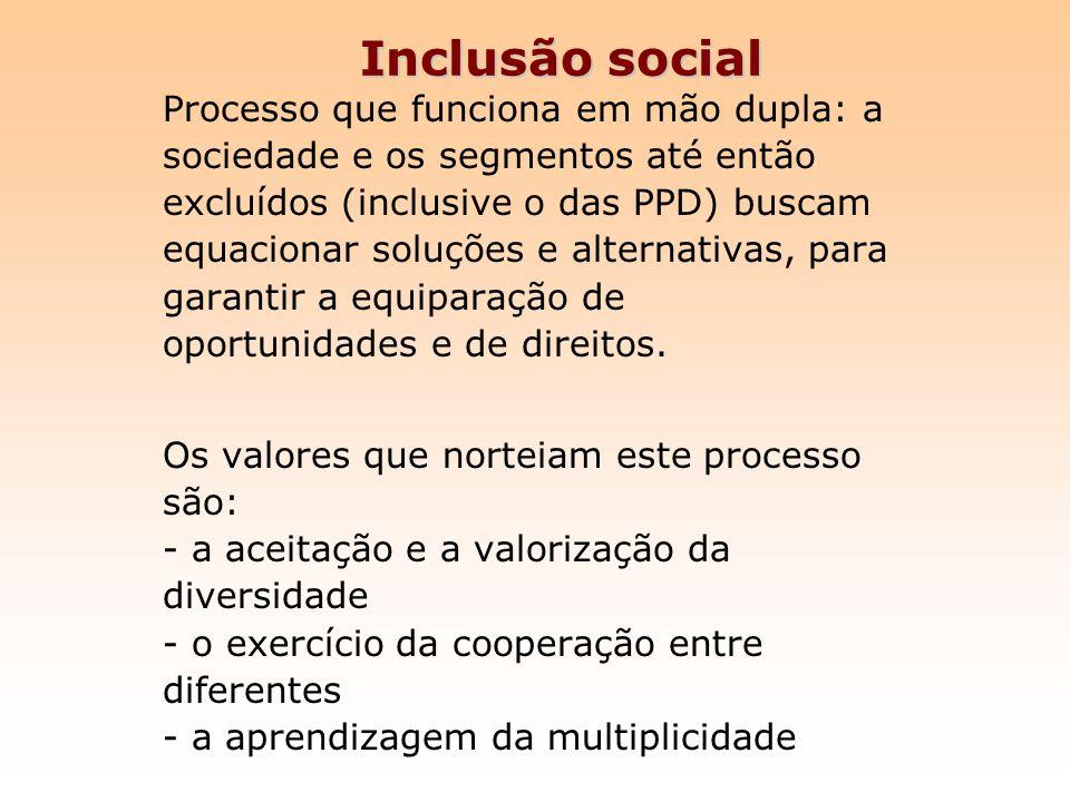 Inclusão social Processo que funciona em mão dupla: a sociedade e os segmentos até então excluídos (inclusive o das PPD) buscam equacionar soluções e