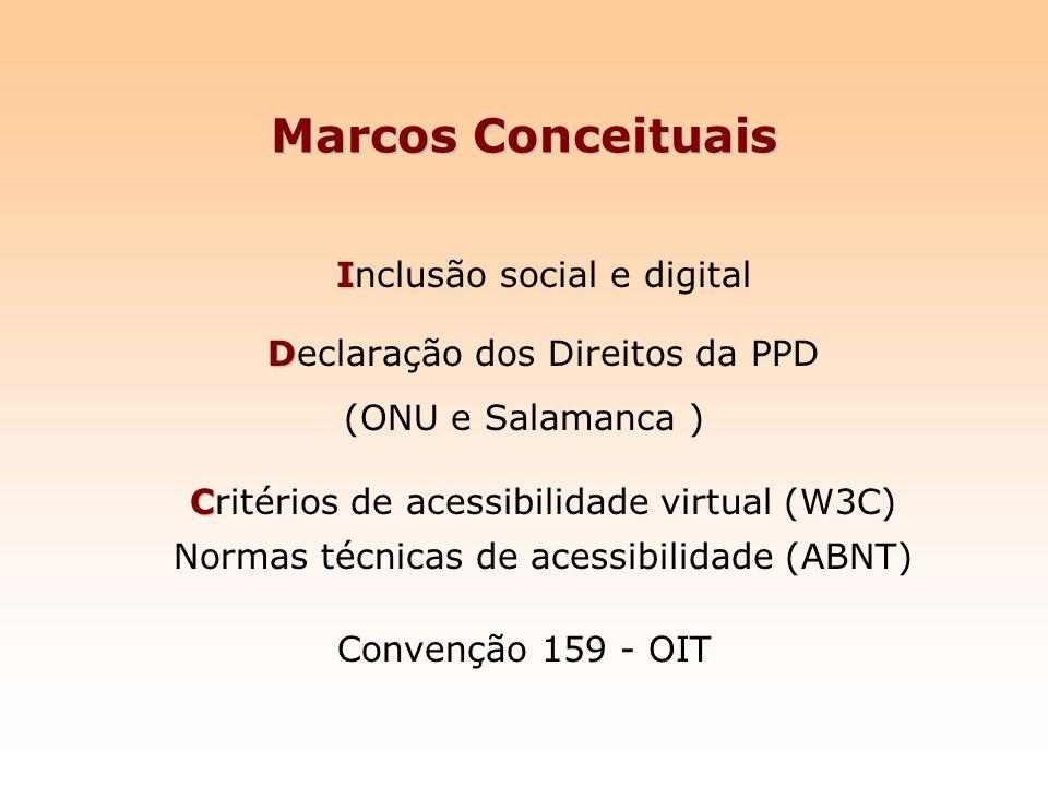 Marcos Conceituais I Inclusão social e digital D Declaração dos Direitos da PPD (ONU e Salamanca ) C Critérios de acessibilidade virtual (W3C) Normas