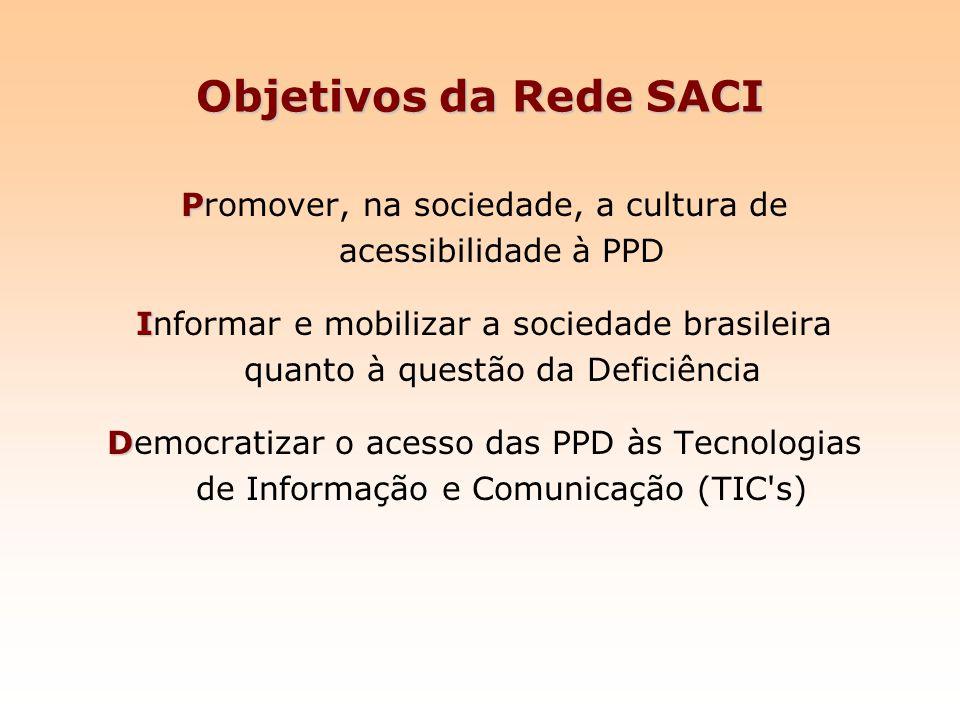 Objetivos da Rede SACI P Promover, na sociedade, a cultura de acessibilidade à PPD I Informar e mobilizar a sociedade brasileira quanto à questão da D