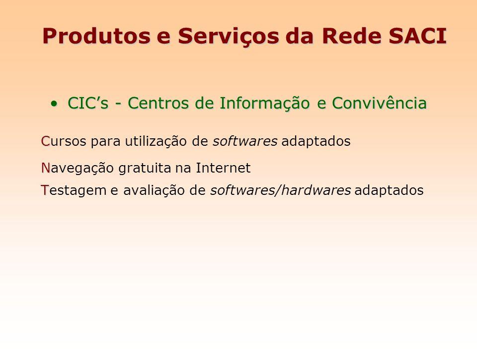 Produtos e Serviços da Rede SACI CICs - Centros de Informação e ConvivênciaCICs - Centros de Informação e Convivência C Cursos para utilização de soft