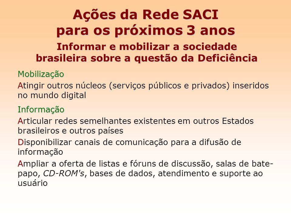 Ações da Rede SACI para os próximos 3 anos Informar e mobilizar a sociedade brasileira sobre a questão da Deficiência Mobilização A Atingir outros núc