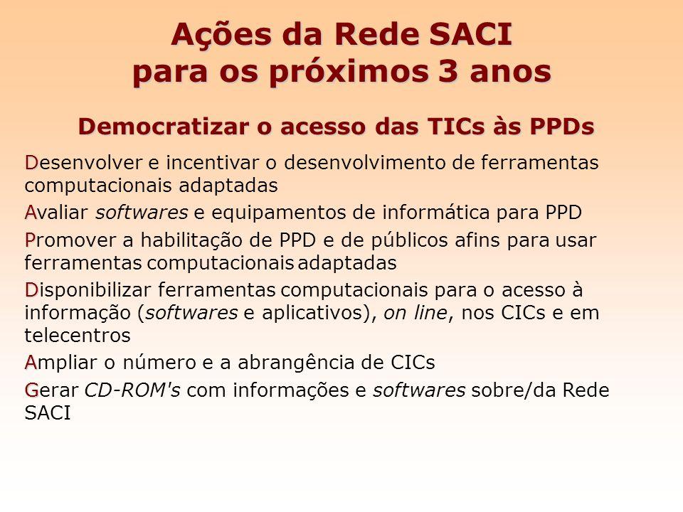 Ações da Rede SACI para os próximos 3 anos Democratizar o acesso das TICs às PPDs D Desenvolver e incentivar o desenvolvimento de ferramentas computac