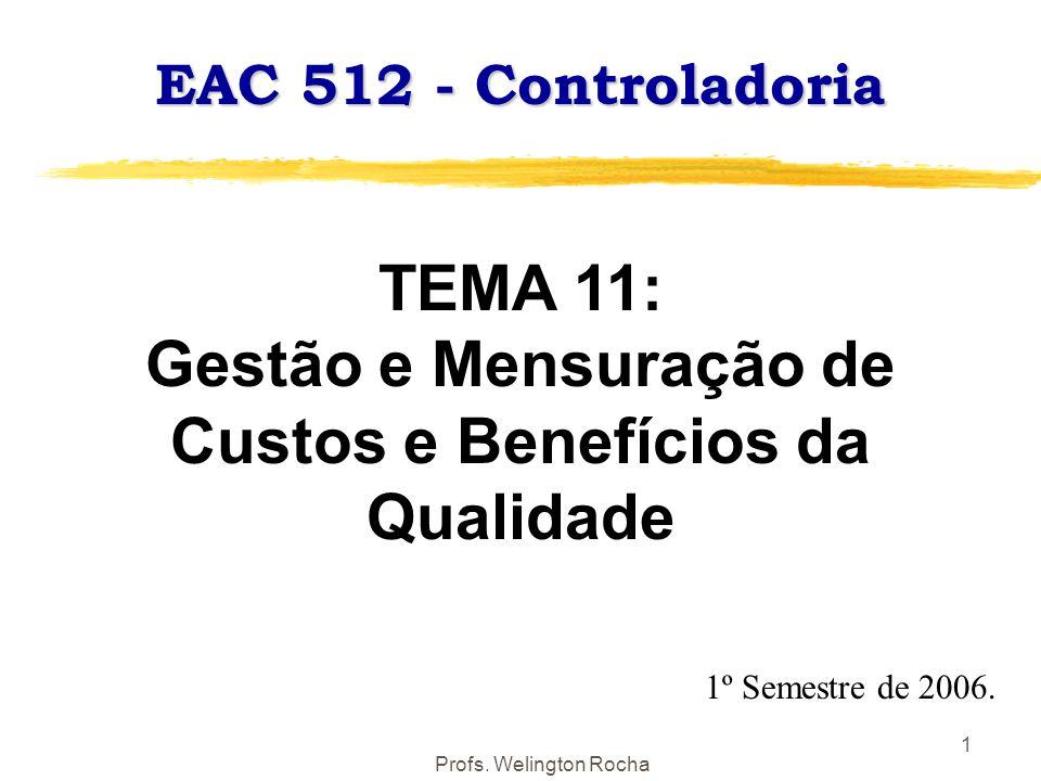 Profs. Welington Rocha 1 EAC 512 - Controladoria TEMA 11: Gestão e Mensuração de Custos e Benefícios da Qualidade 1º Semestre de 2006.