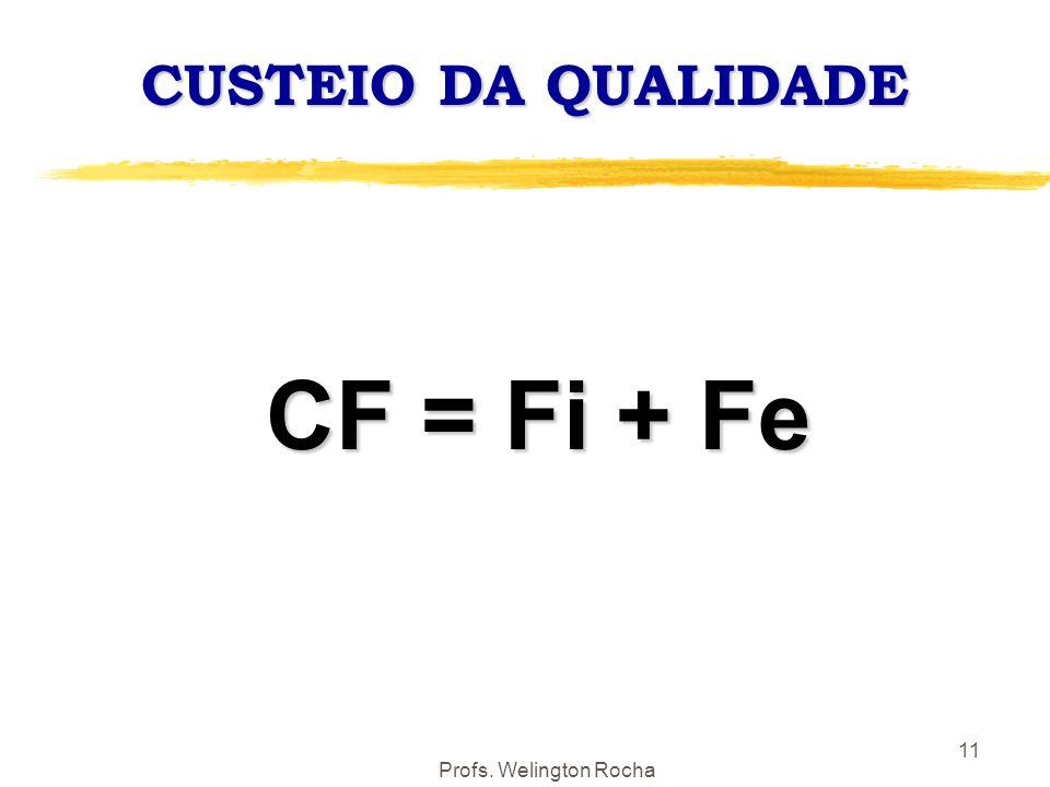 Profs. Welington Rocha 11 CF = Fi + Fe CUSTEIO DA QUALIDADE