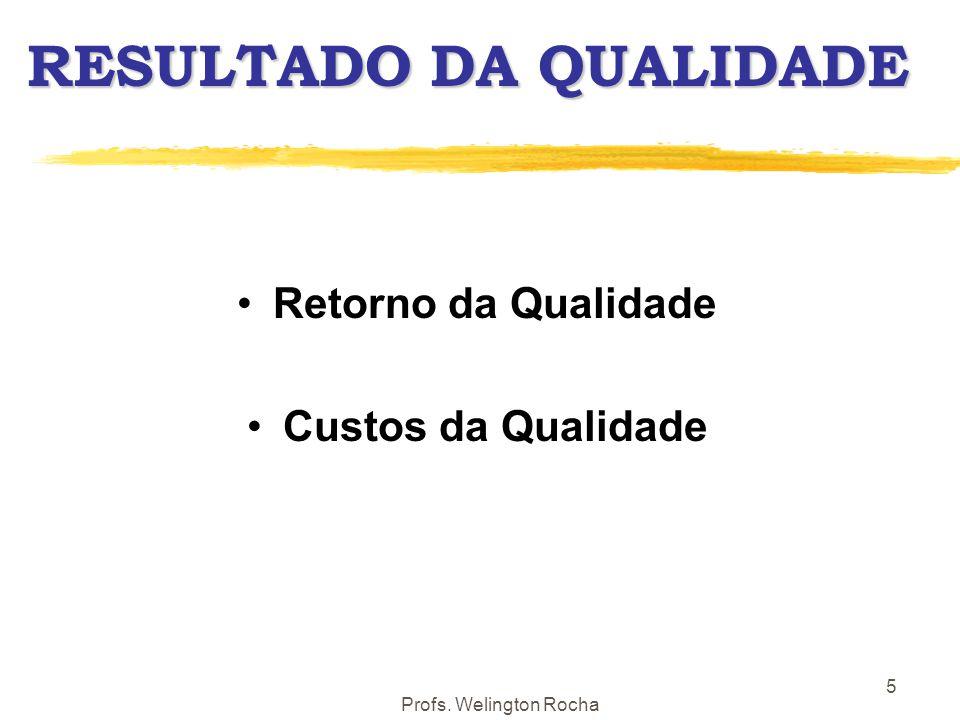 Profs. Welington Rocha 5 RESULTADO DA QUALIDADE Retorno da Qualidade Custos da Qualidade
