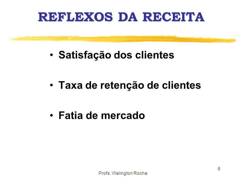 Profs. Welington Rocha 6 REFLEXOS DA RECEITA Satisfação dos clientes Taxa de retenção de clientes Fatia de mercado