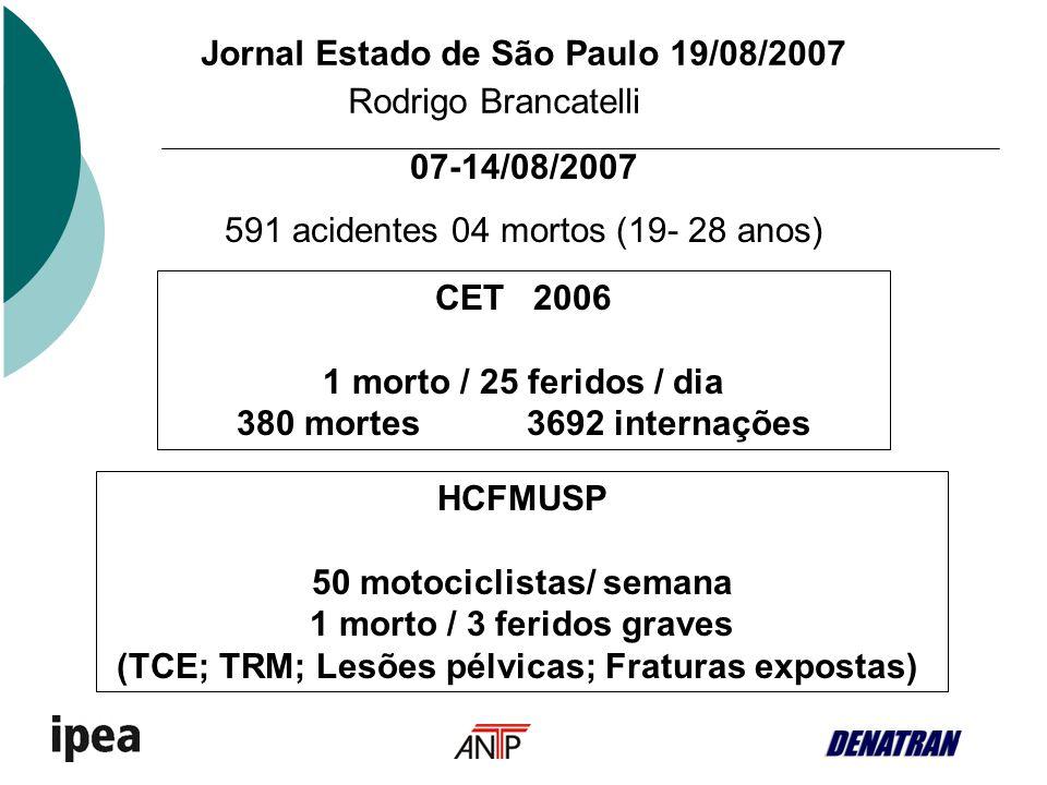 Jornal Estado de São Paulo 19/08/2007 Rodrigo Brancatelli CET 2006 1 morto / 25 feridos / dia 380 mortes 3692 internações 07-14/08/2007 591 acidentes