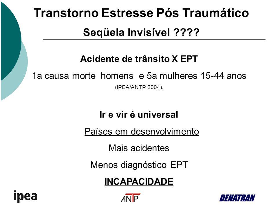 Transtorno Estresse Pós Traumático Seqüela Invisível ???? Acidente de trânsito X EPT 1a causa morte homens e 5a mulheres 15-44 anos (IPEA/ANTP, 2004).