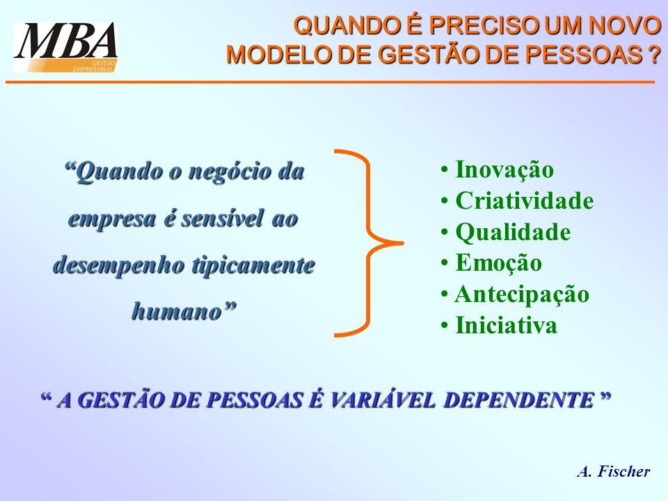 Pressões de Contexto Externo Interno Mercado Competência Competênciaessencialreconhecida Sociedade Sociedade Legislação Legislação Cidadania Cidadania Papel do Estado Papel do Estado Cultura de Cultura de trabalho trabalho Estratégia de Negócio Sensibilidade do negócio ao desempenhohumano Comportamento Organizacional Organizacional Padrão Tecnológico Padrão Tecnológico Modelo Organizacional Modelo Organizacional Cultura Organizacional Cultura Organizacional MODELO DE GESTÃO DE PESSOAS REQUERIDO A.
