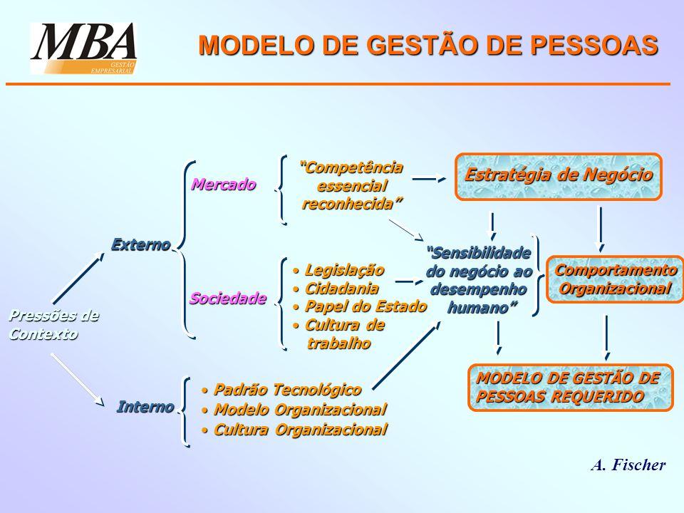 Diagnósticos de Ambiente A.