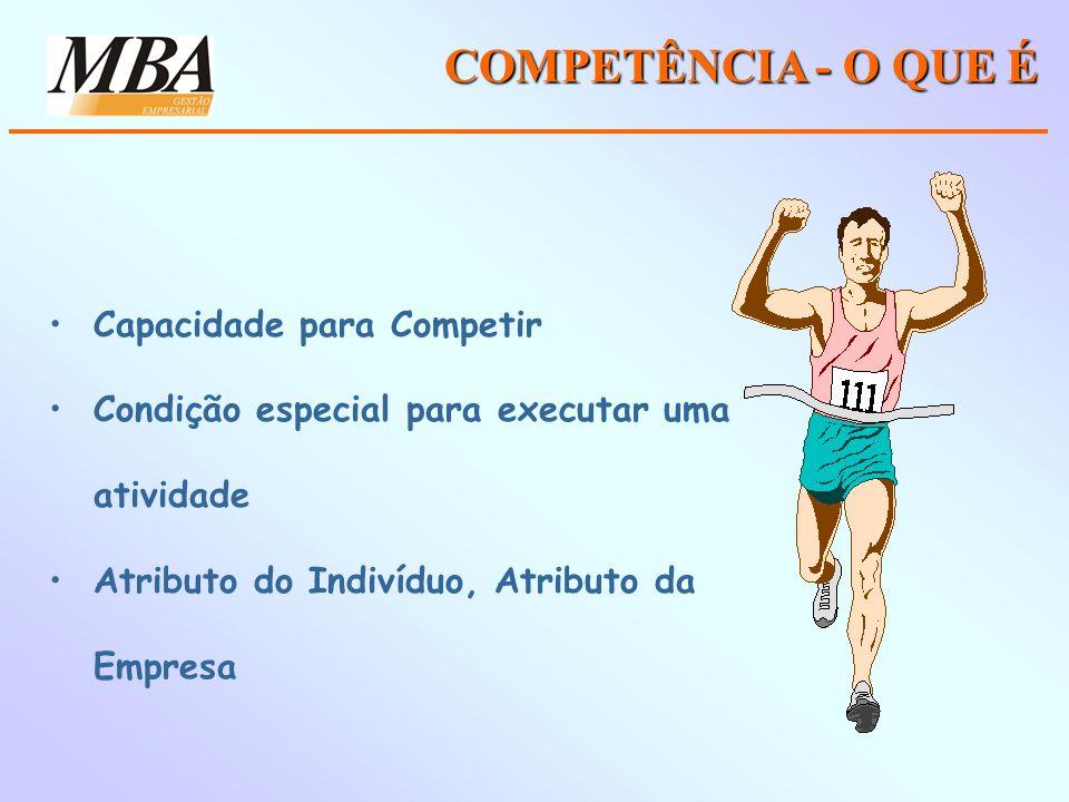 COMPETÊNCIA - O QUE É Capacidade para Competir Condição especial para executar uma atividade Atributo do Indivíduo, Atributo da Empresa