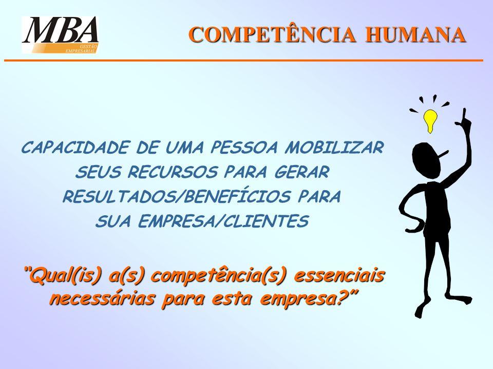 MODELO COMPETITIVO DE GESTÃO DE PESSOAS SEGMENTAÇÃO DO MERCADO INTERNO SEGMENTAÇÃO DO MERCADO INTERNO DESENVOLVIMENTO COMO OBJETIVO PRIORITÁRIO DESENVOLVIMENTO COMO OBJETIVO PRIORITÁRIO RH COERENTE COM NEGÓCIO RH COERENTE COM NEGÓCIO GESTÃO POR COMPETÊNCIAS GESTÃO POR COMPETÊNCIAS VINCULAR DESEMPENHO A RESULTADOS VINCULAR DESEMPENHO A RESULTADOS A.