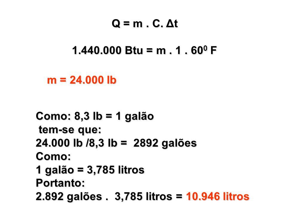 Q = m.C. Δt 1.440.000 Btu = m. 1.