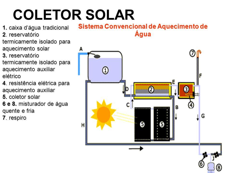 COLETOR SOLAR 1.caixa dágua tradicional 2.