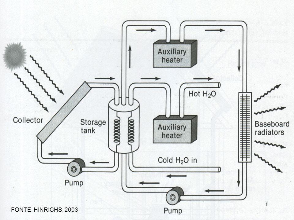 Introdução ao Hidrogênio e Célula a Combustível ENERGIA, SOCIEDADE E AMBIENTE ALEXANDRE SORDI - UNICAMP