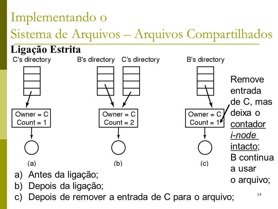 14 a)Antes da ligação; b)Depois da ligação; c)Depois de remover a entrada de C para o arquivo; Remove entrada de C, mas deixa o contador i-node intact