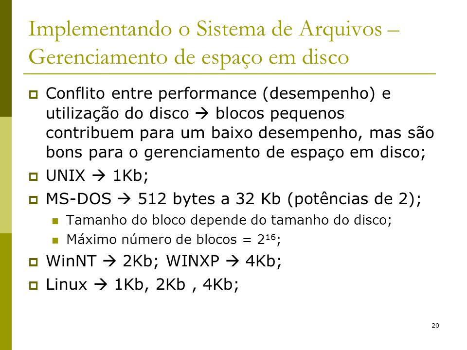 20 Implementando o Sistema de Arquivos – Gerenciamento de espaço em disco Conflito entre performance (desempenho) e utilização do disco blocos pequeno