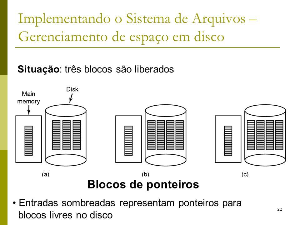 22 Implementando o Sistema de Arquivos – Gerenciamento de espaço em disco Blocos de ponteiros Entradas sombreadas representam ponteiros para blocos li