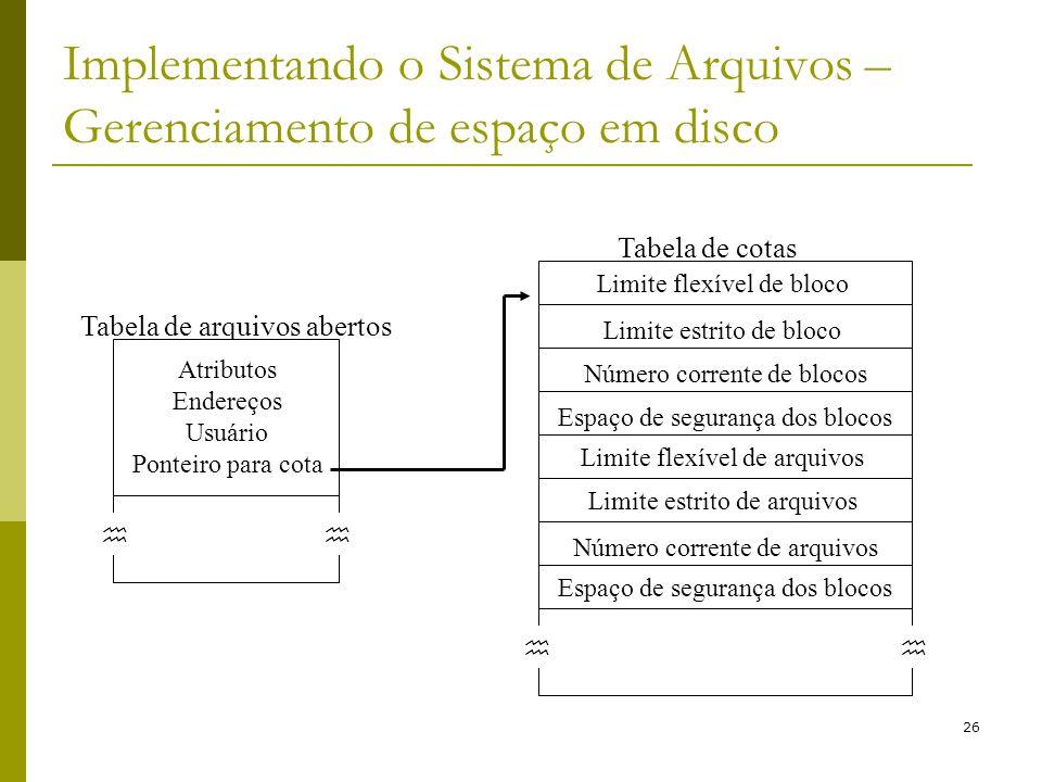 26 Implementando o Sistema de Arquivos – Gerenciamento de espaço em disco Tabela de arquivos abertos Atributos Endereços Usuário Ponteiro para cota Ta